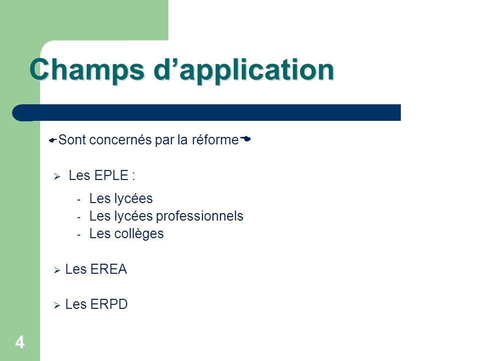 4 Champs dapplication Sont concernés par la réforme Les EPLE : - Les lycées - Les lycées professionnels - Les collèges Les EREA Les ERPD