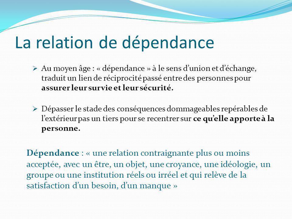 La relation de dépendance (suite) La personneLe besoin, le manque La personne qui a un besoin, un manque La satisfaction du besoin, du manque Lobjet qui véhicule, apporte la réponse Un produit, une personne, un groupe, un animal, une idéologie, une activité ….