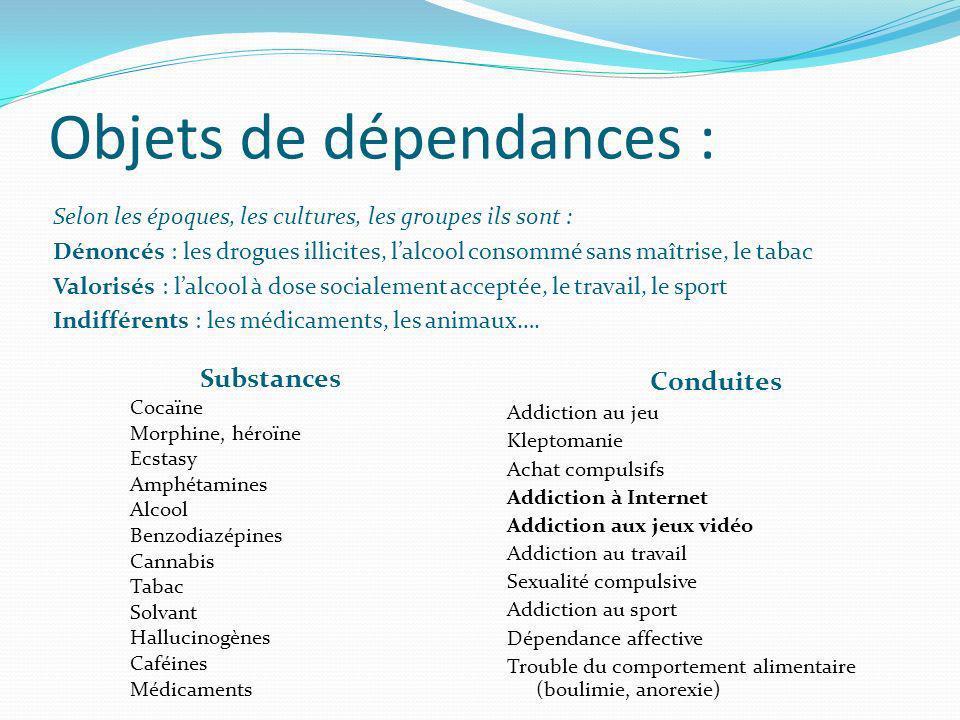 Objets de dépendances : Selon les époques, les cultures, les groupes ils sont : Dénoncés : les drogues illicites, lalcool consommé sans maîtrise, le t