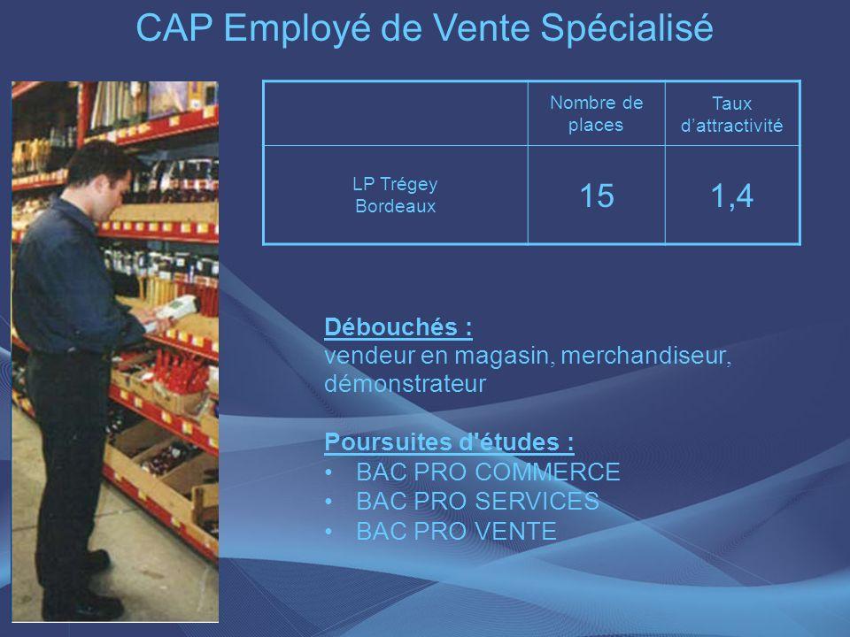 CAP Employé de Vente Spécialisé Nombre de places Taux dattractivité LP Trégey Bordeaux 151,4 Débouchés : vendeur en magasin, merchandiseur, démonstrat