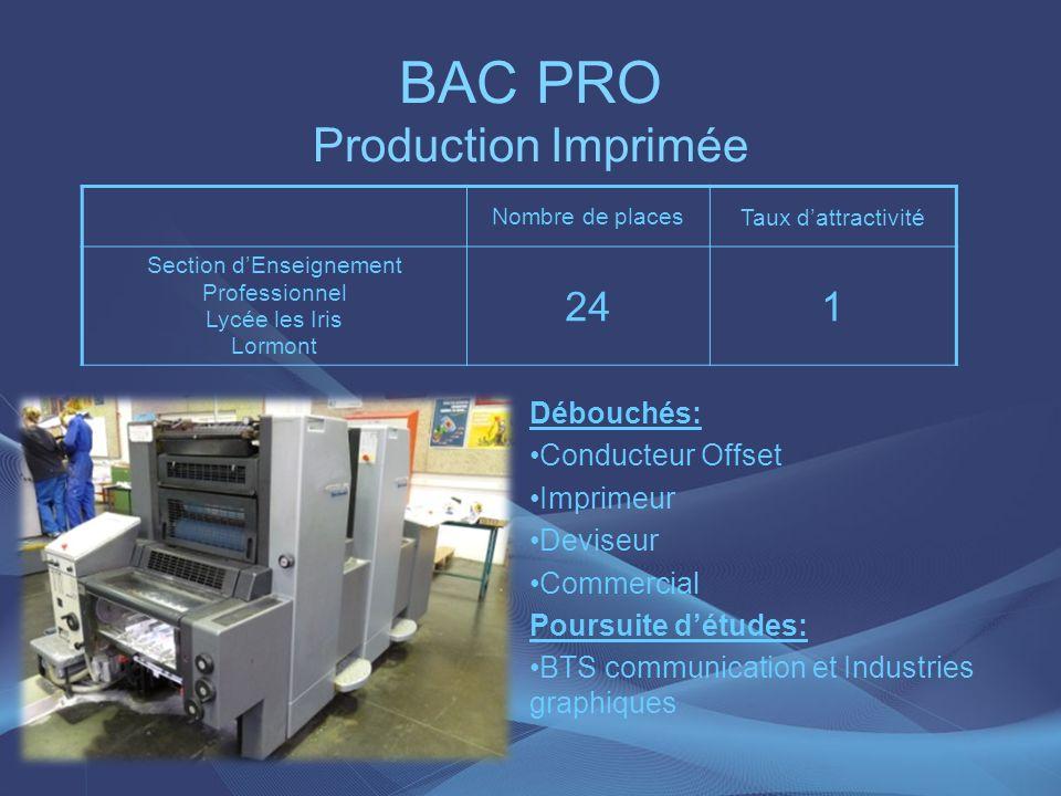 BAC PRO Production Imprimée Débouchés: Conducteur Offset Imprimeur Deviseur Commercial Poursuite détudes: BTS communication et Industries graphiques N