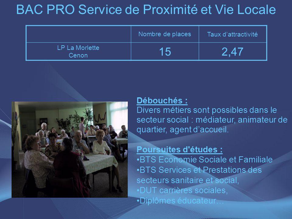 BAC PRO Service de Proximité et Vie Locale Nombre de places Taux dattractivité LP La Morlette Cenon 152,47 Débouchés : Divers métiers sont possibles d