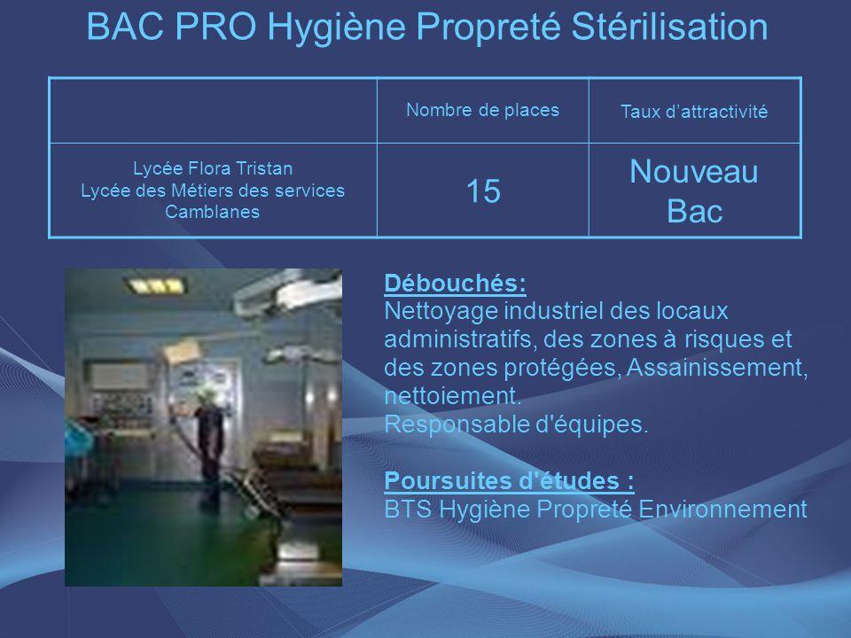 BAC PRO Hygiène Propreté Stérilisation Nombre de places Taux dattractivité Lycée Flora Tristan Lycée des Métiers des services Camblanes 15 Nouveau Bac