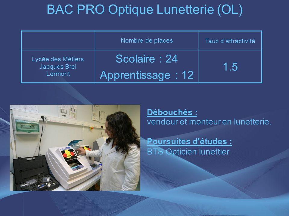 BAC PRO Optique Lunetterie (OL) Nombre de places Taux dattractivité Lycée des Métiers Jacques Brel Lormont Scolaire : 24 Apprentissage : 12 1.5 Débouc