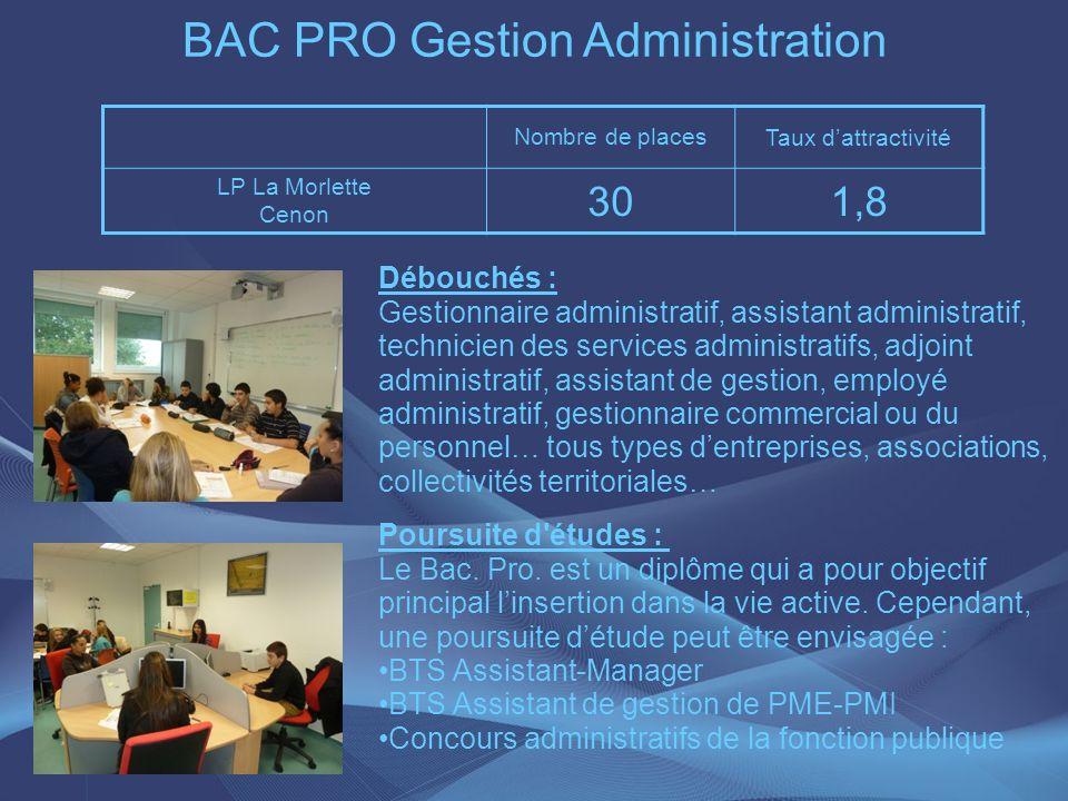 BAC PRO Gestion Administration Débouchés : Gestionnaire administratif, assistant administratif, technicien des services administratifs, adjoint admini