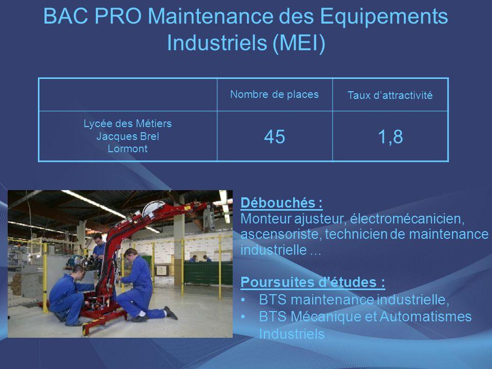 BAC PRO Maintenance des Equipements Industriels (MEI) Nombre de places Taux dattractivité Lycée des Métiers Jacques Brel Lormont 451,8 Débouchés : Mon