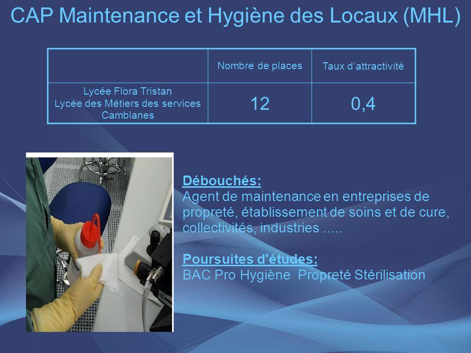 CAP Maintenance et Hygiène des Locaux (MHL) Nombre de places Taux dattractivité Lycée Flora Tristan Lycée des Métiers des services Camblanes 120,4 Déb