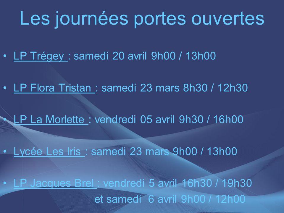 Les journées portes ouvertes LP Trégey : samedi 20 avril 9h00 / 13h00 LP Flora Tristan : samedi 23 mars 8h30 / 12h30 LP La Morlette : vendredi 05 avri