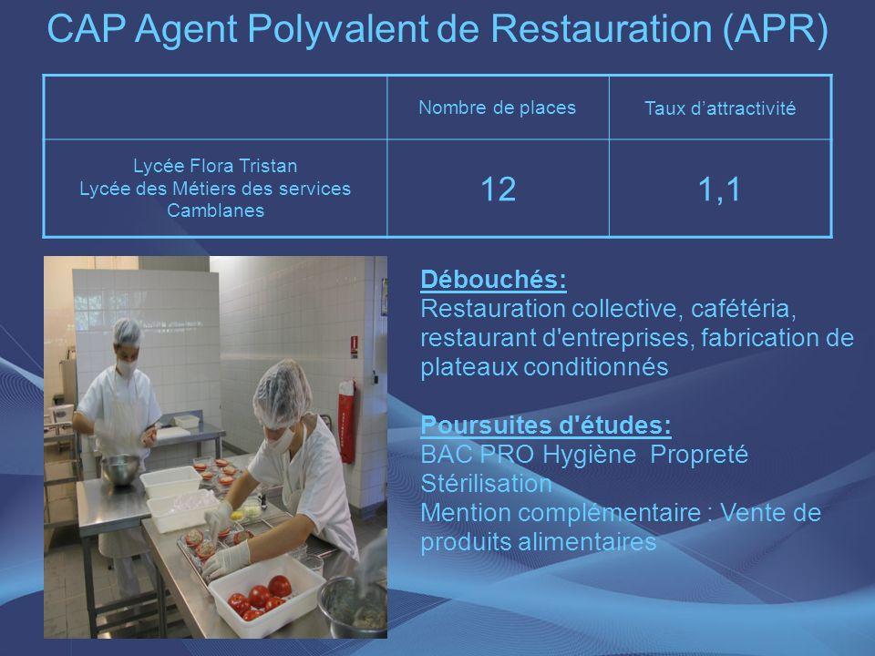 CAP Agent Polyvalent de Restauration (APR) Nombre de places Taux dattractivité Lycée Flora Tristan Lycée des Métiers des services Camblanes 121,1 Débo
