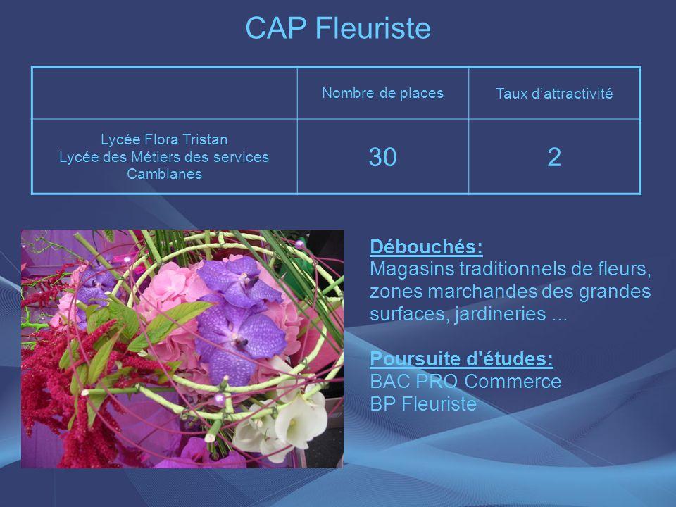 CAP Fleuriste Nombre de places Taux dattractivité Lycée Flora Tristan Lycée des Métiers des services Camblanes 302 Débouchés: Magasins traditionnels d