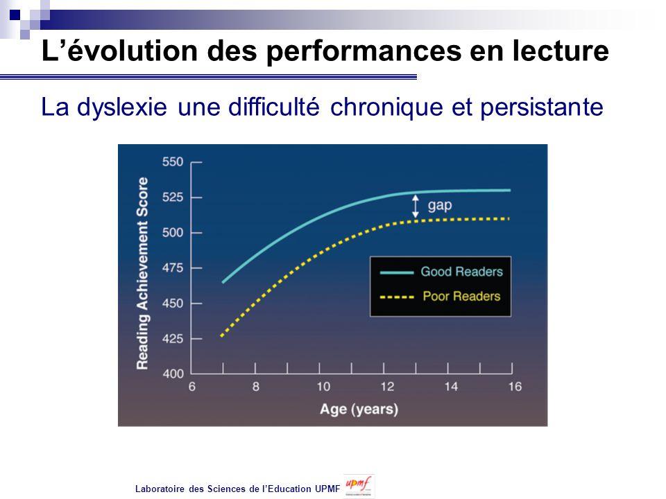Lévolution des performances en lecture Laboratoire des Sciences de lEducation UPMF La dyslexie une difficulté chronique et persistante