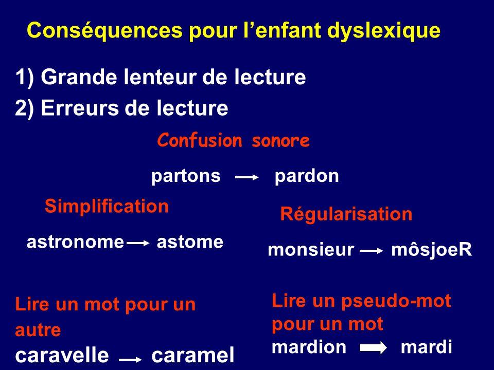 Conséquences pour lenfant dyslexique Simplification astronome astome Confusion sonore partons pardon Lire un pseudo-mot pour un mot mardion mardi Régu