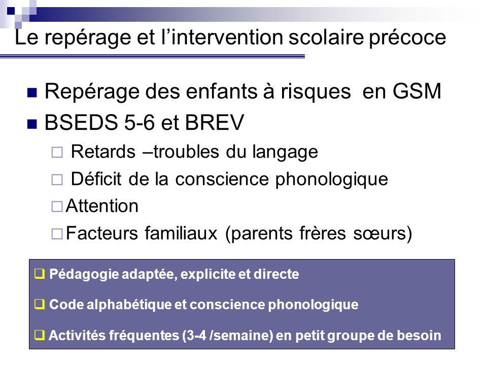 Le repérage et lintervention scolaire précoce Repérage des enfants à risques en GSM BSEDS 5-6 et BREV Retards –troubles du langage Déficit de la consc