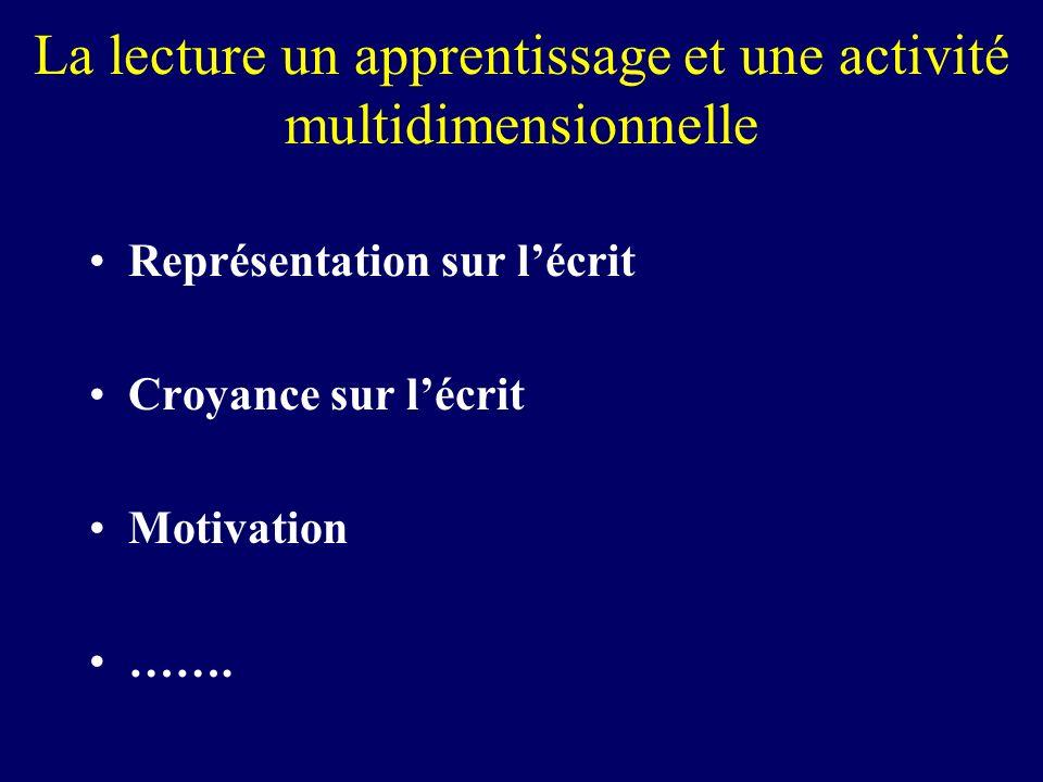 La lecture un apprentissage et une activité multidimensionnelle Représentation sur lécrit Croyance sur lécrit Motivation …….
