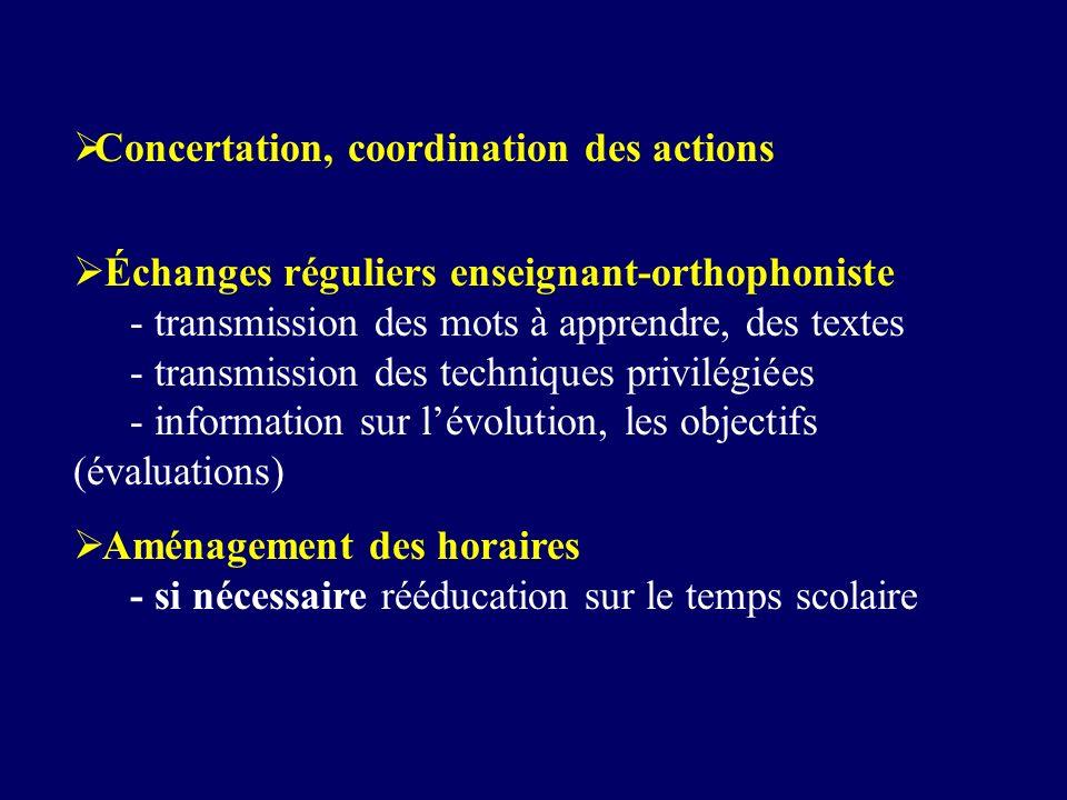 Concertation, coordination des actions Échanges réguliers enseignant-orthophoniste - transmission des mots à apprendre, des textes - transmission des