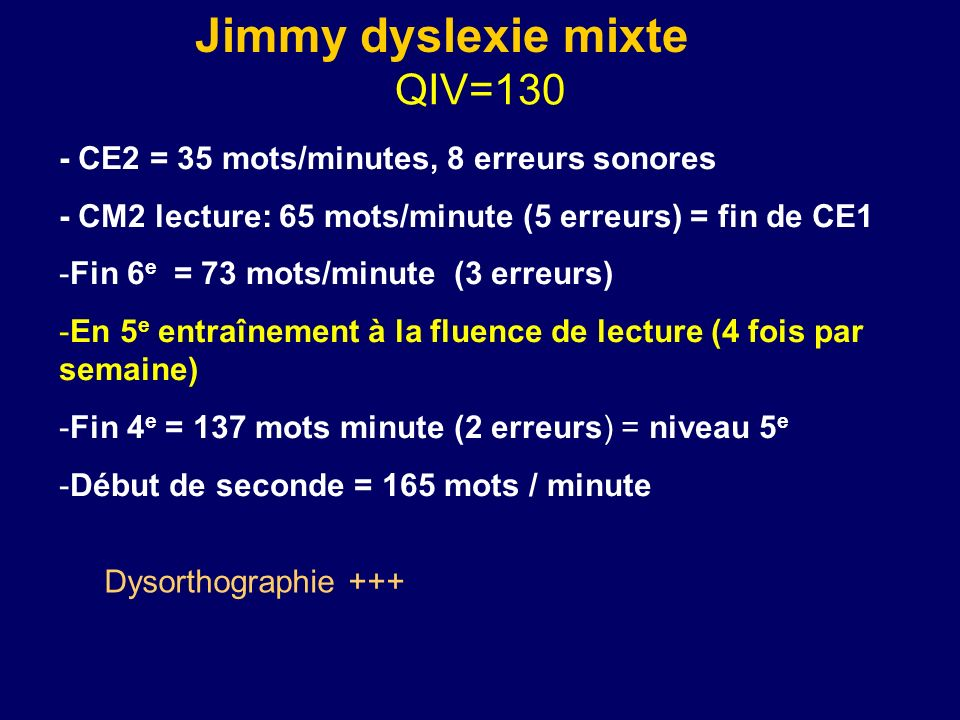QIV=130 Jimmy dyslexie mixte - CE2 = 35 mots/minutes, 8 erreurs sonores - CM2 lecture: 65 mots/minute (5 erreurs) = fin de CE1 -Fin 6 e = 73 mots/minute (3 erreurs) -En 5 e entraînement à la fluence de lecture (4 fois par semaine) -Fin 4 e = 137 mots minute (2 erreurs) = niveau 5 e -Début de seconde = 165 mots / minute Dysorthographie +++