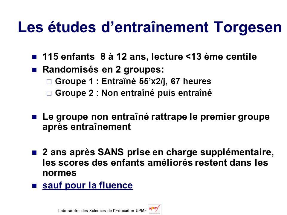 Les études dentraînement Torgesen 115 enfants 8 à 12 ans, lecture <13 ème centile Randomisés en 2 groupes: Groupe 1 : Entraîné 55x2/j, 67 heures Group