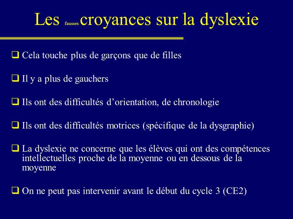 Les fausses croyances sur la dyslexie Cela touche plus de garçons que de filles Il y a plus de gauchers Ils ont des difficultés dorientation, de chron