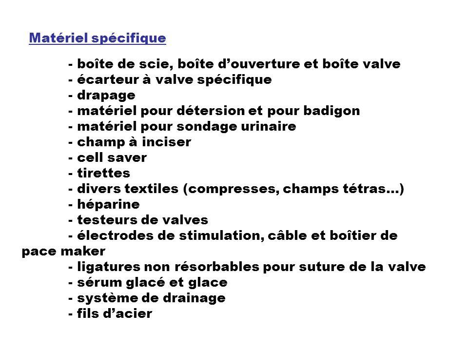 - boîte de scie, boîte douverture et boîte valve - écarteur à valve spécifique - drapage - matériel pour détersion et pour badigon - matériel pour son