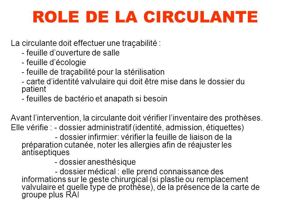 La circulante doit effectuer une traçabilité : - feuille douverture de salle - feuille décologie - feuille de traçabilité pour la stérilisation - cart