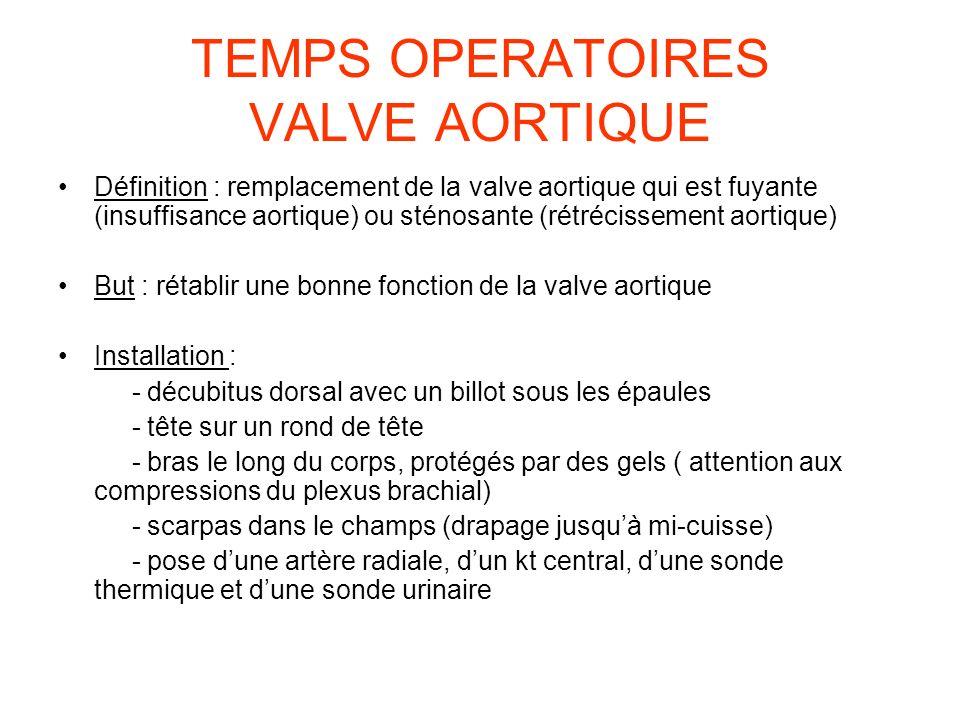 TEMPS OPERATOIRES VALVE AORTIQUE Définition : remplacement de la valve aortique qui est fuyante (insuffisance aortique) ou sténosante (rétrécissement