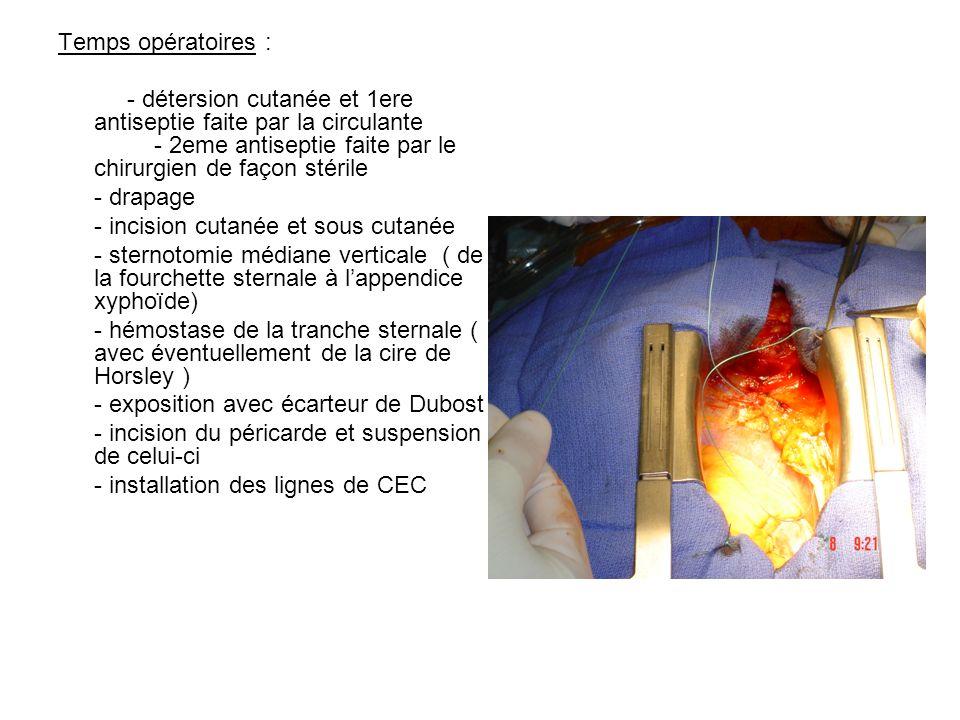 Temps opératoires : - détersion cutanée et 1ere antiseptie faite par la circulante - 2eme antiseptie faite par le chirurgien de façon stérile - drapag