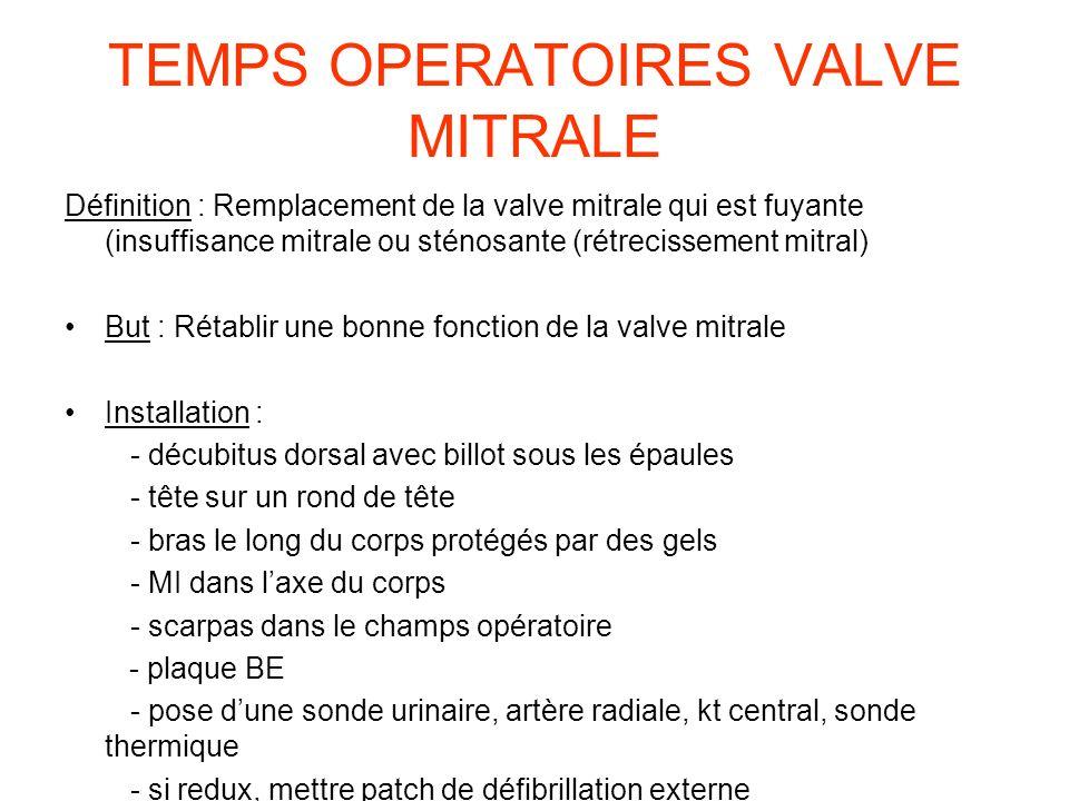 TEMPS OPERATOIRES VALVE MITRALE Définition : Remplacement de la valve mitrale qui est fuyante (insuffisance mitrale ou sténosante (rétrecissement mitr
