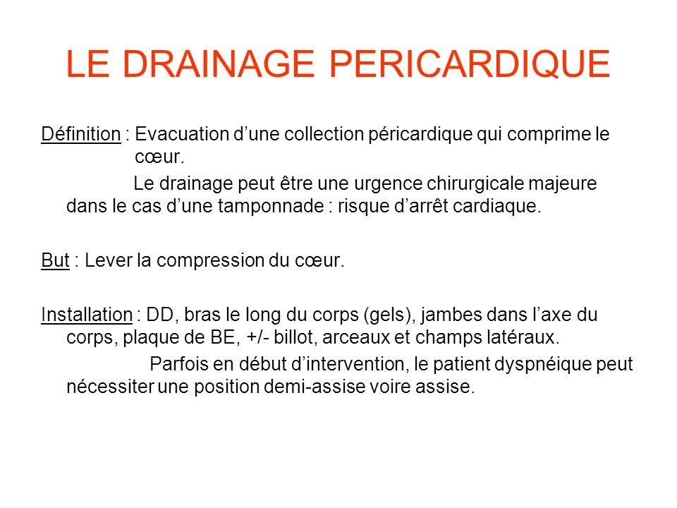 LE DRAINAGE PERICARDIQUE Définition : Evacuation dune collection péricardique qui comprime le cœur. Le drainage peut être une urgence chirurgicale maj