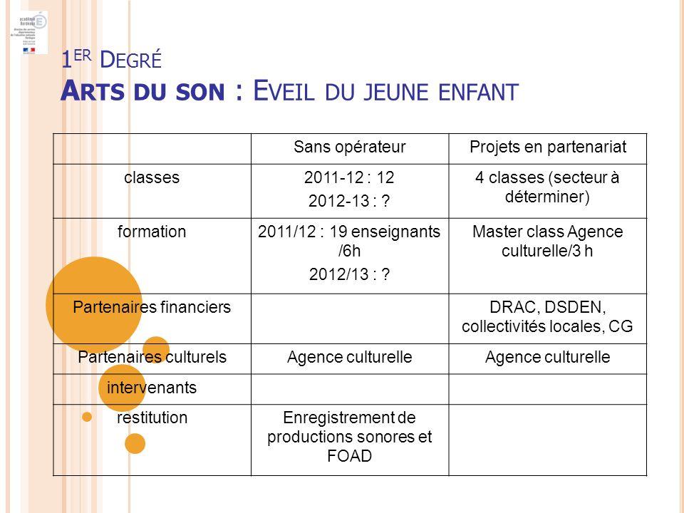 1 ER D EGRÉ A RTS DU SON : E VEIL DU JEUNE ENFANT Sans opérateurProjets en partenariat classes2011-12 : 12 2012-13 : .