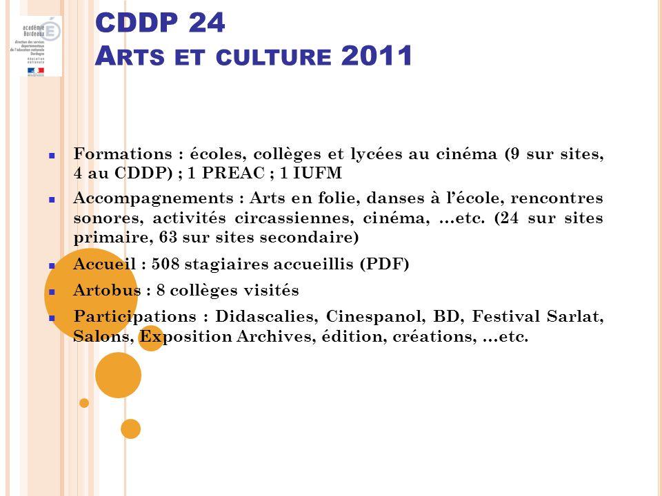 CDDP 24 A RTS ET CULTURE 2011 Formations : écoles, collèges et lycées au cinéma (9 sur sites, 4 au CDDP) ; 1 PREAC ; 1 IUFM Accompagnements : Arts en folie, danses à lécole, rencontres sonores, activités circassiennes, cinéma, …etc.