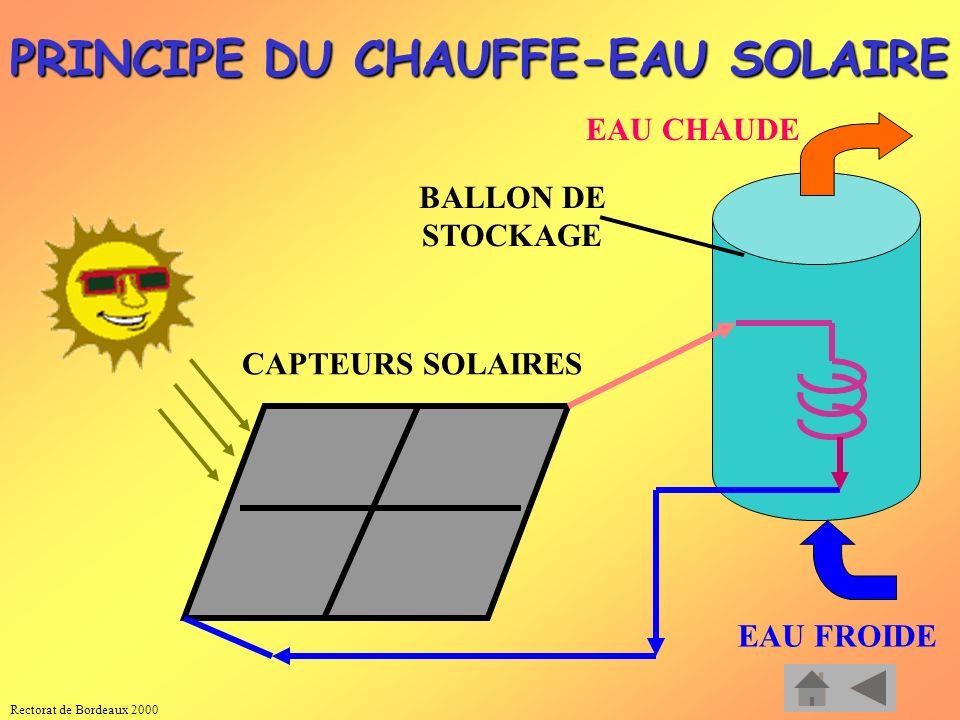 Rectorat de Bordeaux 2000 Lénergie solaire est récupérée pour fournir de la chaleur pour la production deau chaude, ou la climatisation. Exemples actu