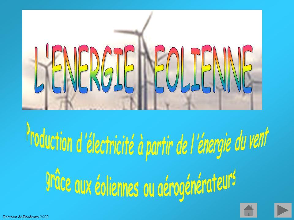 Rectorat de Bordeaux 2000 PRINCIPE DU CHAUFFE-EAU SOLAIRE EAU FROIDE EAU CHAUDE BALLON DE STOCKAGE CAPTEURS SOLAIRES