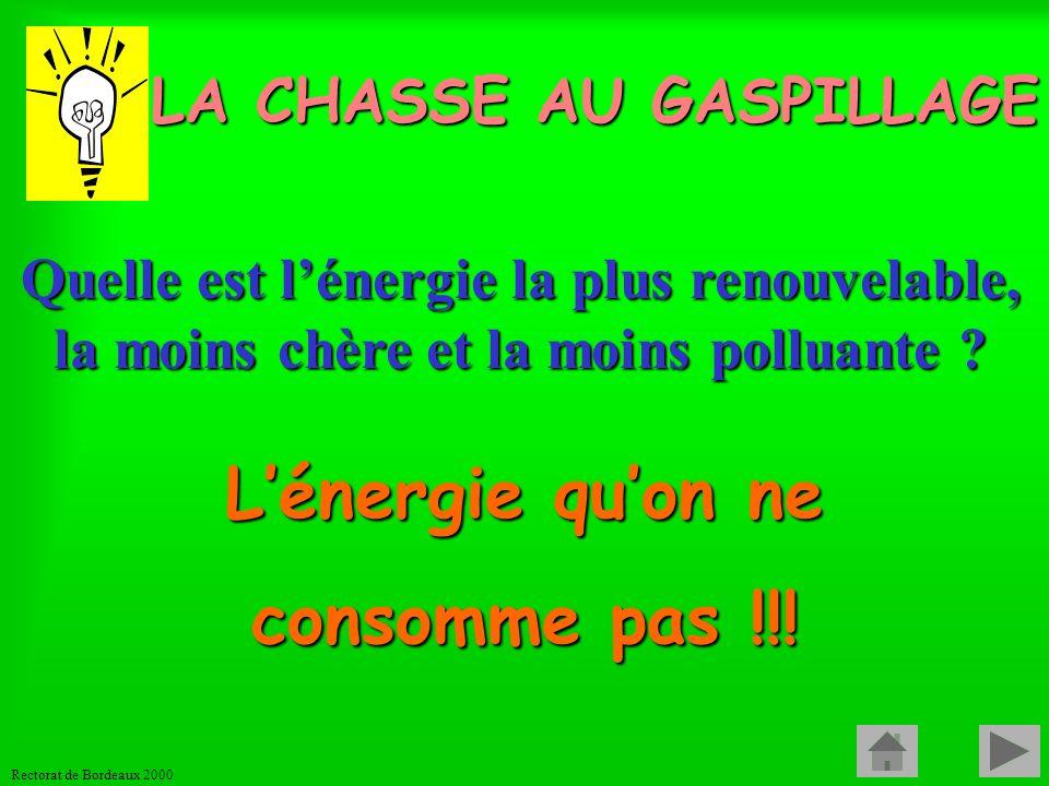 Rectorat de Bordeaux 2000 PRODUCTION RACCORDÉE AU RÉSEAU PRODUCTION RACCORDÉE AU RÉSEAU l énergie est renvoyée sur le réseau de distribution les éolie