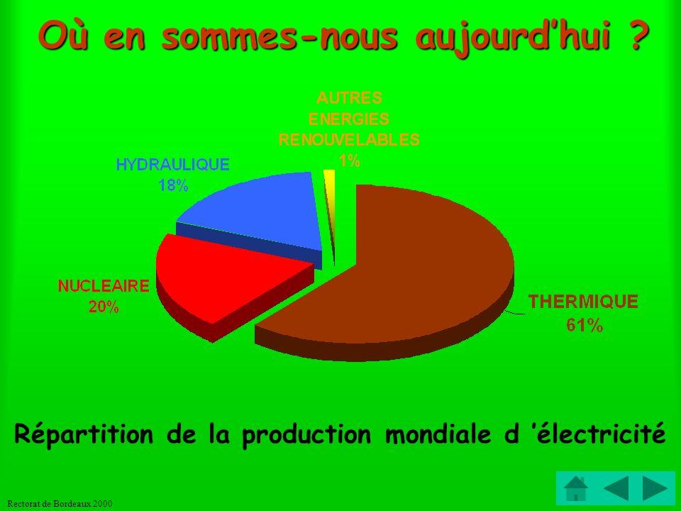 Rectorat de Bordeaux 2000 Dans l archipel des Glénan, un système hybride est installé utilisant trois sources différentes : THERMIQUE AU FIOUL (32 kW) SOLAIRE (9 kW) ÉOLIEN (10 kW) Iles des GLENAN