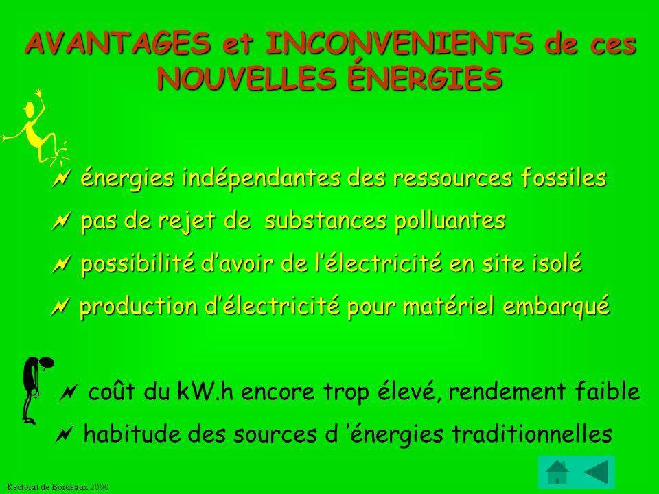 Rectorat de Bordeaux 2000 Où en sommes-nous aujourdhui ? Répartition de la production mondiale d électricité