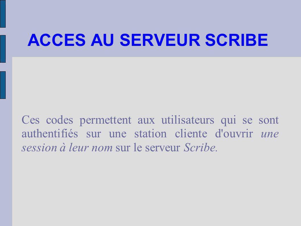 ACCES AU SERVEUR SCRIBE Ces codes permettent aux utilisateurs qui se sont authentifiés sur une station cliente d'ouvrir une session à leur nom sur le