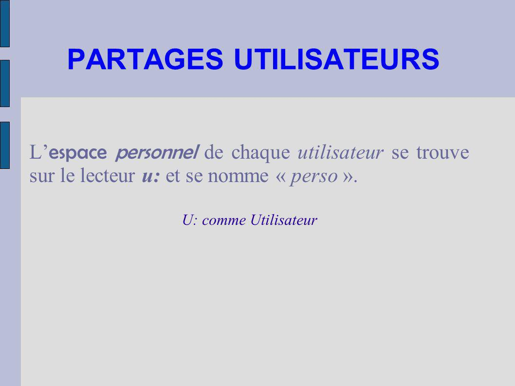PARTAGES UTILISATEURS L espace personnel de chaque utilisateur se trouve sur le lecteur u: et se nomme « perso ». U: comme Utilisateur