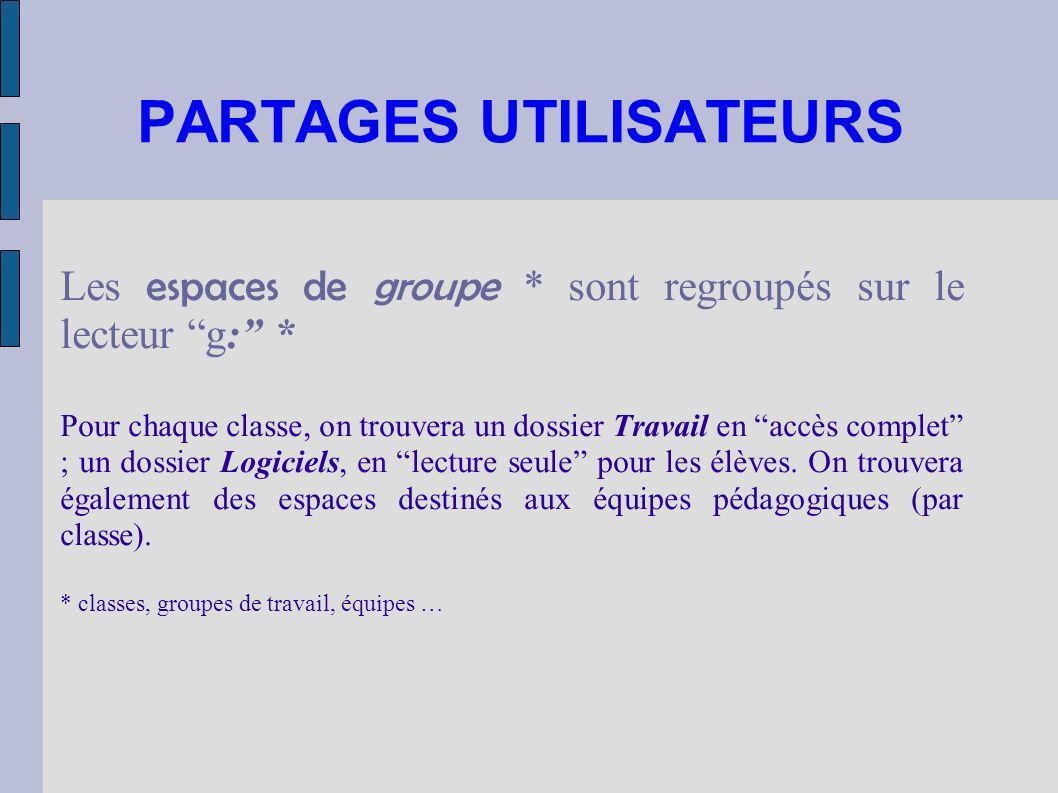 PARTAGES UTILISATEURS Les espaces de groupe * sont regroupés sur le lecteur g: * Pour chaque classe, on trouvera un dossier Travail en accès complet ;