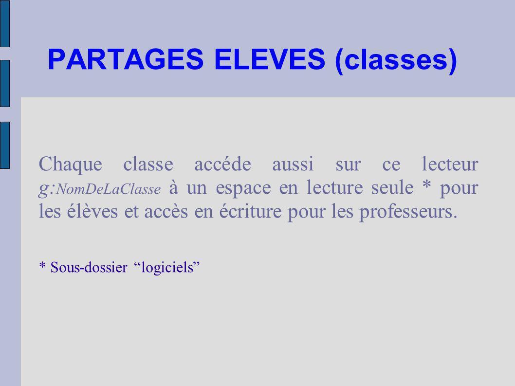 PARTAGES ELEVES (classes) Chaque classe accéde aussi sur ce lecteur g: NomDeLaClasse à un espace en lecture seule * pour les élèves et accès en écritu