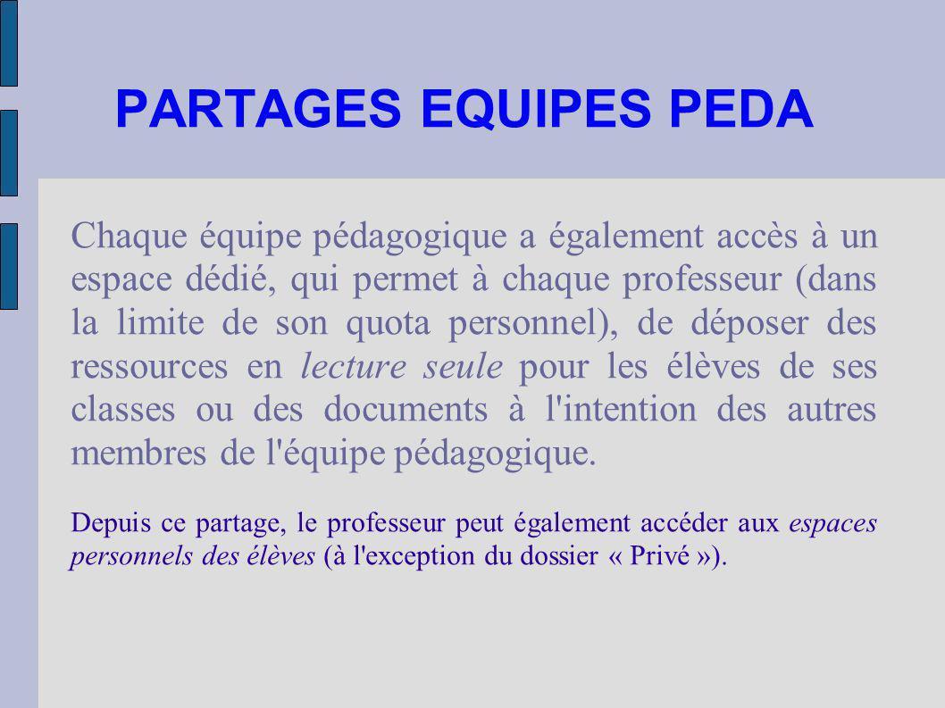 PARTAGES EQUIPES PEDA Chaque équipe pédagogique a également accès à un espace dédié, qui permet à chaque professeur (dans la limite de son quota perso
