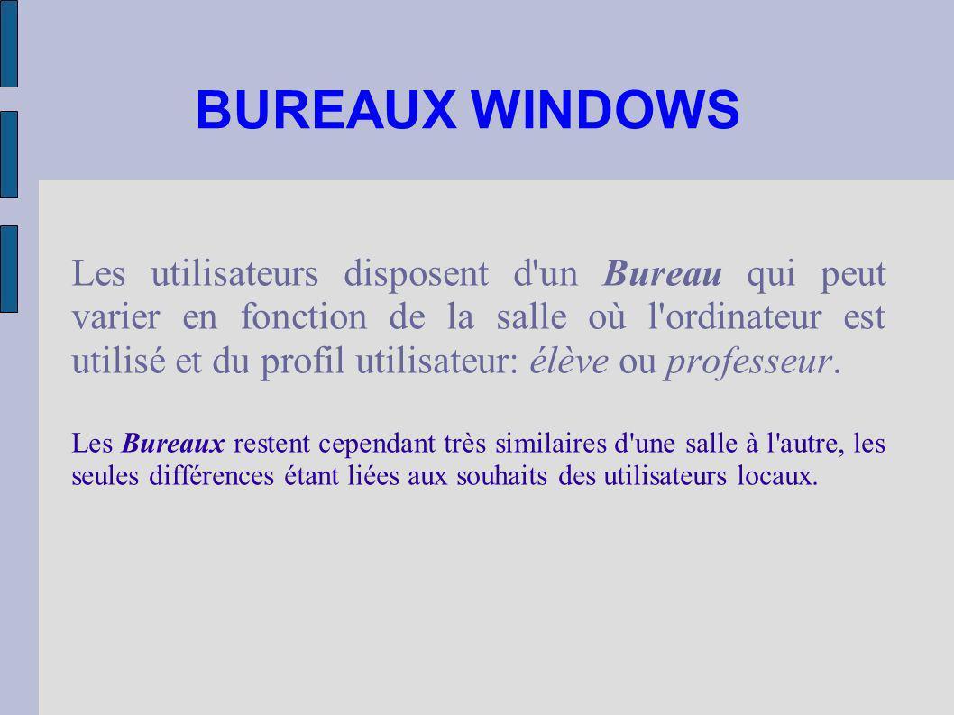 BUREAUX WINDOWS Les utilisateurs disposent d'un Bureau qui peut varier en fonction de la salle où l'ordinateur est utilisé et du profil utilisateur: é