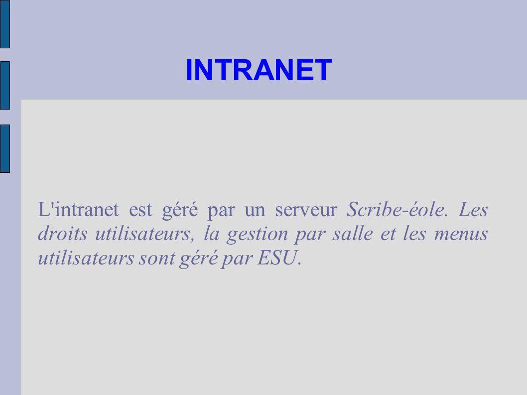 INTRANET L'intranet est géré par un serveur Scribe-éole. Les droits utilisateurs, la gestion par salle et les menus utilisateurs sont géré par ESU.