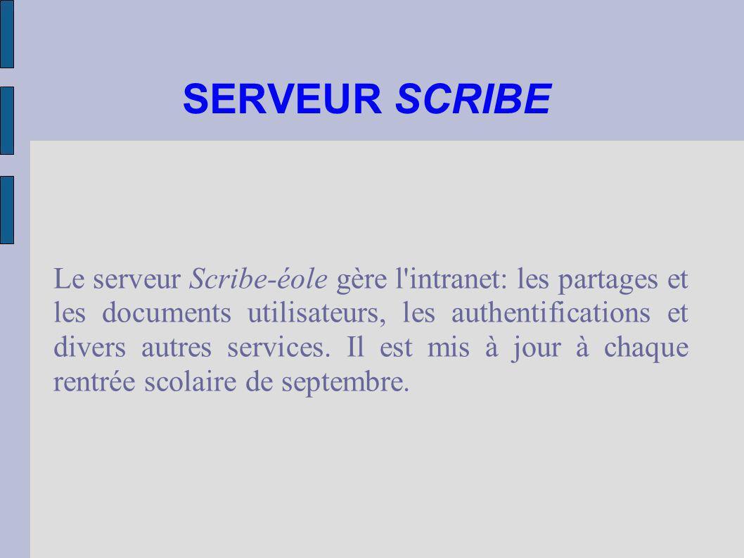SERVEUR SCRIBE Le serveur Scribe-éole gère l'intranet: les partages et les documents utilisateurs, les authentifications et divers autres services. Il
