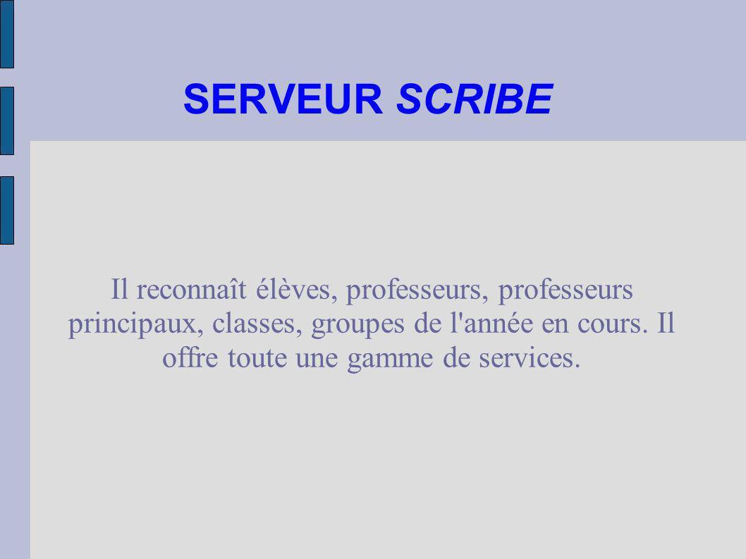 ESPACES PERSO Chaque utilisateur, élève ou professeur *, dispose d un espace personnel sur le serveur.