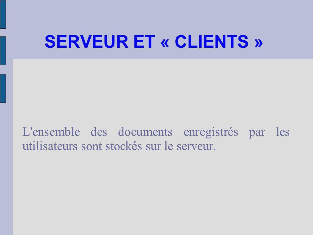 SERVEUR ET « CLIENTS » L'ensemble des documents enregistrés par les utilisateurs sont stockés sur le serveur.