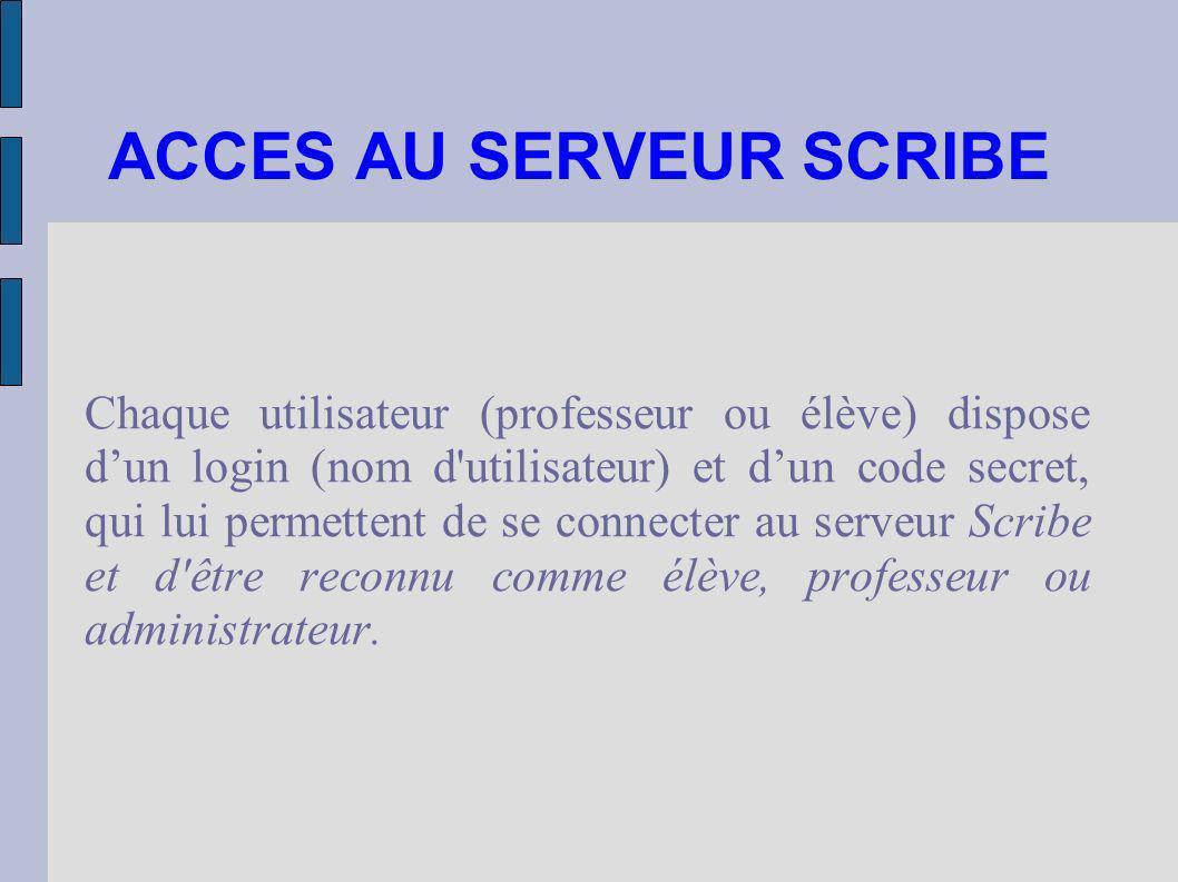 ACCES AU SERVEUR SCRIBE Chaque utilisateur (professeur ou élève) dispose dun login (nom d'utilisateur) et dun code secret, qui lui permettent de se co