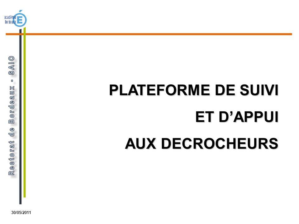 PLATEFORME DE SUIVI ET DAPPUI AUX DECROCHEURS 30/05/2011