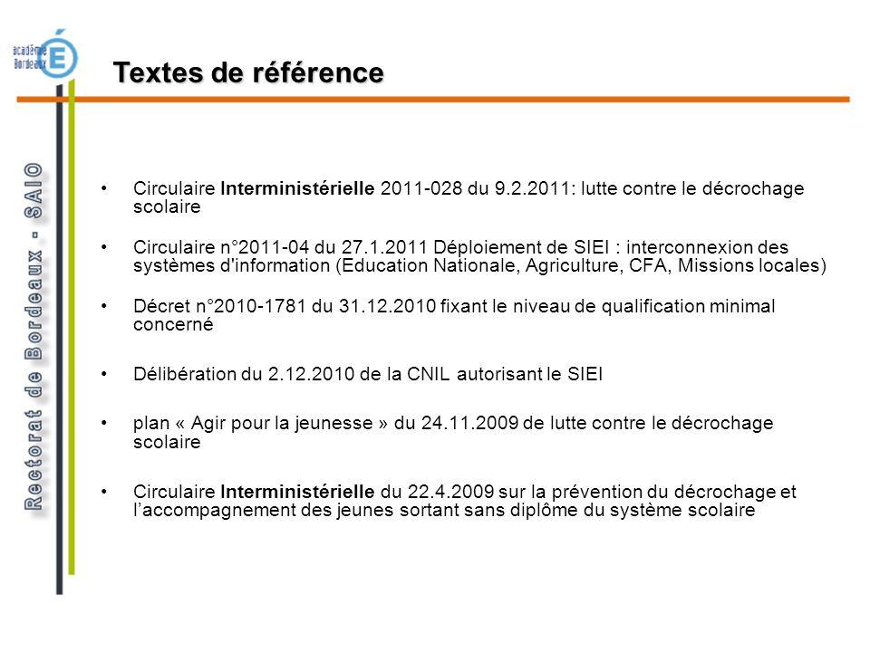 Circulaire Interministérielle 2011-028 du 9.2.2011: lutte contre le décrochage scolaire Circulaire n°2011-04 du 27.1.2011 Déploiement de SIEI : interc