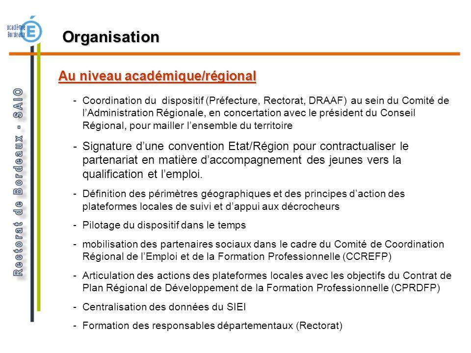 Organisation Au niveau académique/régional -Coordination du dispositif (Préfecture, Rectorat, DRAAF) au sein du Comité de lAdministration Régionale, e