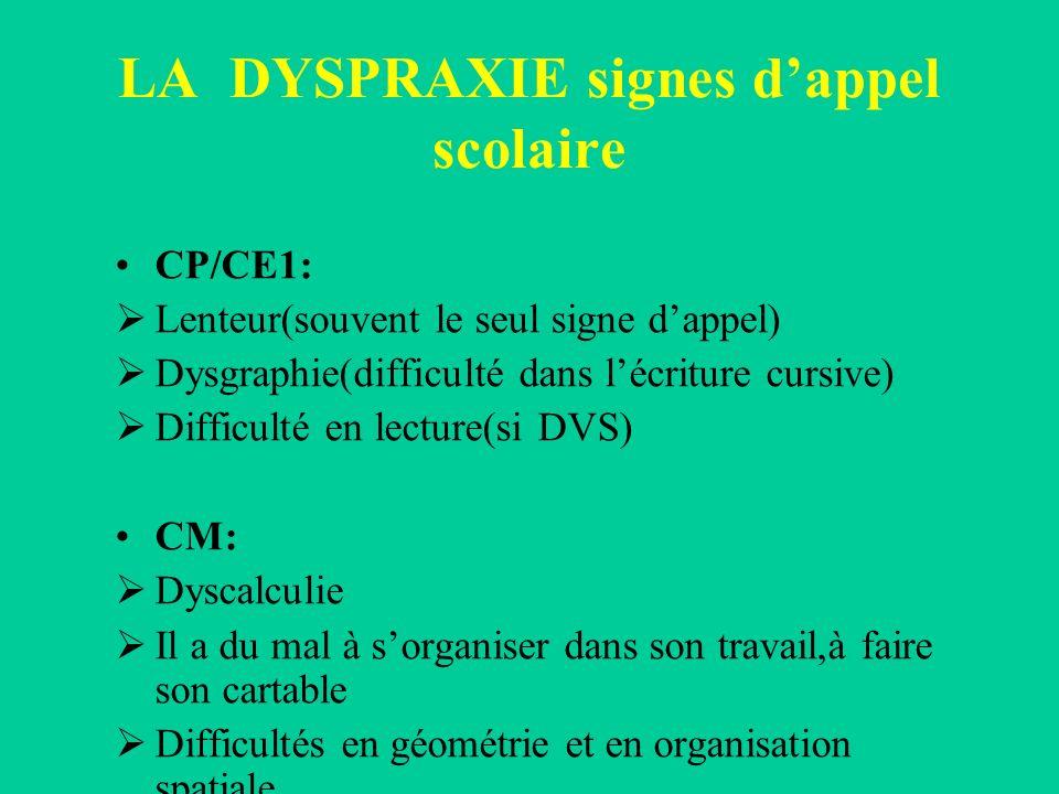 LA DYSPRAXIE signes dappel scolaire CP/CE1: Lenteur(souvent le seul signe dappel) Dysgraphie(difficulté dans lécriture cursive) Difficulté en lecture(